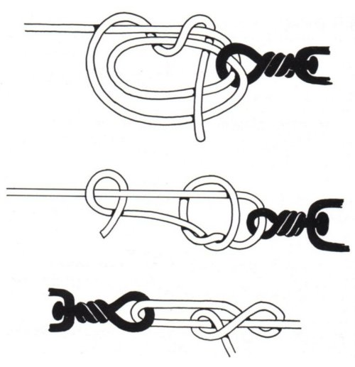 Attach a lure or swivel on the line for Fishing swivel knot